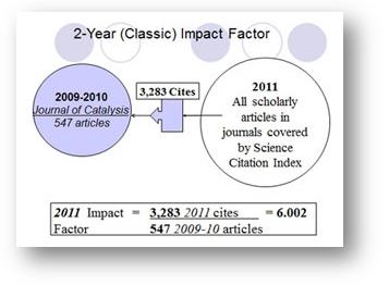 [Abbildung 1: Berechnung des Journal Impact Factor. Bildquelle: http://library.buffalo.edu/scholarly/img/impact_factor.jpg]