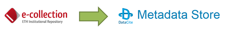 e-collection_nach_datacite